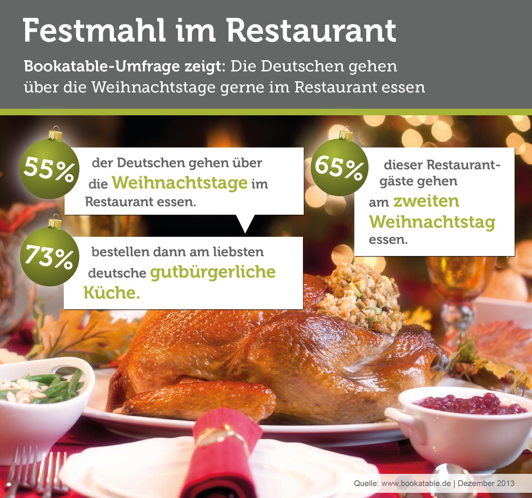 weihnachtsgans im restaurant umfrage mehr als die h lfte der deutschen gehen ber die. Black Bedroom Furniture Sets. Home Design Ideas