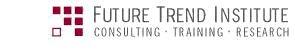 Future Trend Institute