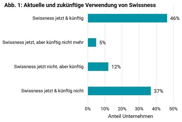 Swissness in der Industrie
