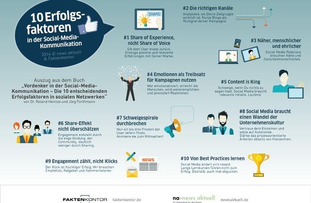 news aktuell GmbH: Die 10 entscheidenden Faktoren für Erfolg in Social Media