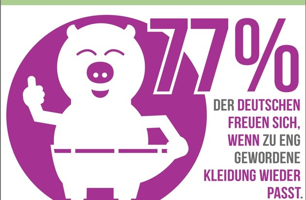 BILD: Das macht uns wirklich glücklich / Laut Forsa-Studie sind die meisten Deutschen besonders froh, wenn sie finanziell abgesichert sind (FOTO)