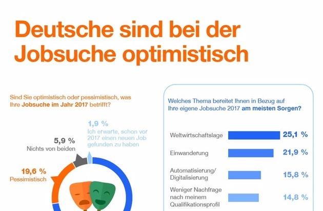 jobsuche 2017 deutsche sind am optimistischsten 1 platz im l ndervergleich. Black Bedroom Furniture Sets. Home Design Ideas