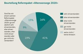 Pro Senectute: «Altersvorsorge 2020» - Reformpaket hat gute Chancen