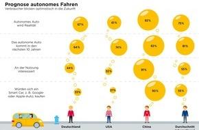 Commerz Finanz GmbH: Internationale Studie: Autonomes Auto / Sind die Verbraucher bereit, das Steuer aus der Hand zu geben?