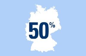 CosmosDirekt: Schwachstelle E-Mail-Konto: 50 Prozent der deutschen Internetnutzer wechseln ihr E-Mail-Passwort seltener als einmal im Jahr