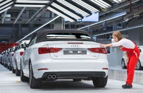 Audi AG: Audi erfolgreich im ersten Quartal