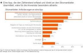 Steria Mummert Consulting: Strom-App? Nein, danke