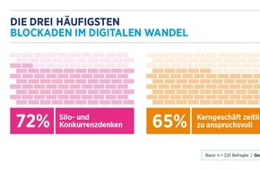 Hays AG: Digitaler Wandel: Silos in Unternehmen blockieren digitale Transformation