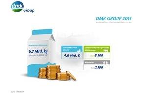 DMK Deutsches Milchkontor GmbH: DMK GROUP setzt strategische Ausrichtung und eingeschlagenen Sparkurs fort / Milcherzeuger bestätigen Kurs der DMK GROUP - Fusion mit DOC Kaas zum 1. April erfolgreich umgesetzt