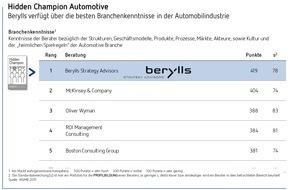 "Berylls Strategy Advisors: Berylls Gesamtsieger der Studie ""Hidden Champions der Unternehmensberater 2015"""