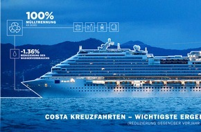 "Costa Kreuzfahrten: ""SEA YOU TOMORROW"" - Costa Crociere präsentiert Nachhaltigkeitsbericht 2014 und Ausblick auf die Zukunft"