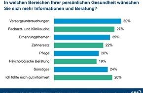 Siemens-Betriebskrankenkasse SBK: Deutsche wünschen sich mehr Information zu Gesundheitsthemen