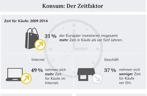 Commerz Finanz GmbH: Europäische Studie - Konsum: Der Zeitfaktor