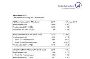 Bankenfachverband e.V.: Kreditbanken steigern Geschäft in 2015: Wachstum bei Kfz-Finanzierungen und Online-Krediten