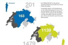 Prospective Media Services AG: TREND REPORT 2014: Die neusten Zahlen zum Schweizer Rekrutierungsmarkt