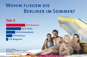 alltours flugreisen gmbh: Studie belegt: Berlin und Brandenburg fliegen in den Sommerferien am liebsten auf die Balearen / alltours untersucht Vorlieben von mehr als 60.000 Urlaubern