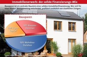 LBS West: Serviceserie der LBS West Teil 2 von 5: Kaufen statt mieten lohnt sich immer öfter / Was sich Mieter heute für ihre monatlichen Mietzahlungen leisten könnten