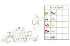 itelligence AG: Innovatives SAP Add-On: Mit it.configure von itelligence Komplexität reduzieren / SAP-Beziehungswissen wie aus einem Guss von itelligence