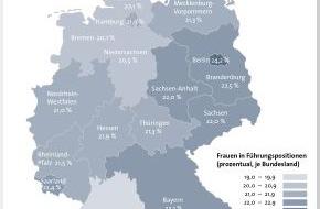 BÜRGEL Wirtschaftsinformationen GmbH & Co. KG: Frauenanteil in Führungspositionen liegt bei 21,3 Prozent / Berlin ist Hauptstadt weiblicher Führungskräfte