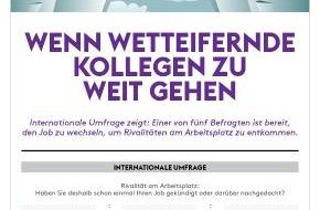 Monster Worldwide Deutschland GmbH: Rivalität am Arbeitsplatz: Wenn Wettbewerb zu weit geht (FOTO)