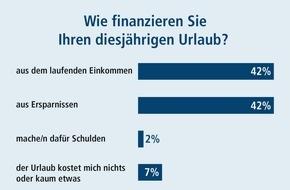 DVAG Deutsche Vermögensberatung AG: INSA-Meinungstrend der DVAG zur Urlaubszeit: Urlaubsziele spalten Deutschland