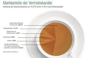 Deutscher Teeverband e.V.: Tee in Deutschland beliebter denn je - Inlandskonsum auf Allzeithoch