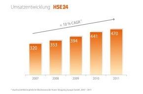HSE24: 2011 erneut bestes Geschäftsjahr in der HSE24 Unternehmensgeschichte / Umsatz- und Ergebnisrekord: Erlöse des Multichannel-Retailers steigen um 7 % auf 470 Mio. Euro (mit Bild)