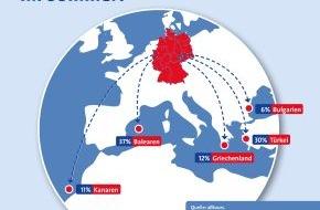 alltours flugreisen gmbh: Deutsche fliegen in den Sommerferien am liebsten auf die Balearen und in die Türkei / alltours untersucht Vorlieben von mehr als 410.000 Urlaubern