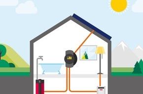 BKW Energie AG: BKW Home Energy: Première solution globale pour l'autosuffisance énergétique