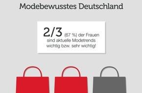 bonprix Handelsgesellschaft mbH: bonprix Modestudie 2016: in Zusammenarbeit mit TNS Emnid untersucht der Fashionanbieter erstmalig Einstellung deutscher Frauen zum Thema Mode und Kleidung