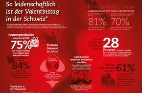 Geschenkidee.ch GmbH: Studie: Schweizer lieben Überraschungen und knisternde Erotik zum Valentinstag