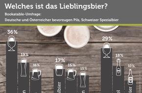 Bookatable GmbH & Co.KG: Die Welt der Biere: Was bevorzugen die Gäste? / Aktuelle Bookatable-Umfrage zeigt: Die Deutschen und Österreicher trinken am liebsten Pils, in der Schweiz liegt das Spezialbier vorne