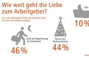 """Jobware Online-Service GmbH: Deutsche fühlen sich ihrem Arbeitgeber nicht verbunden / Jobware Umfrage-Report 2016: Nur 10 Prozent """"liken"""" ihre Firma"""