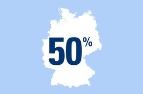 CosmosDirekt: Zahl des Tages: 50 Prozent der deutschen Single-Frauen wollen allein bleiben