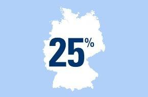 CosmosDirekt: Zahl des Tages: 25 Prozent der Kinder im Alter von sechs bis 16 Jahren in Deutschland bekommen kein Taschengeld (FOTO)