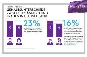 Monster Worldwide Deutschland GmbH: Gehalt: Gleichberechtigung auf dem Prüfstand
