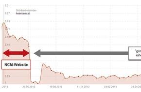 ncm.at - net communication management gmbh: Der Beweis: eine gute und optimierte ncm-Seite lohnt sich