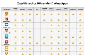 Metaflake: Was Dating-Apps alles mit Ihrem Smartphone anstellen dürfen