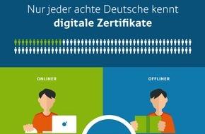 Bundesdruckerei GmbH: Digitale Zertifikate: täglich genutzt, kaum bekannt