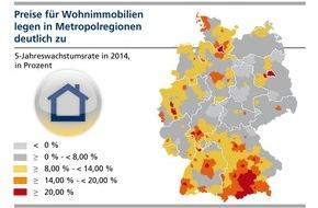 BVR Bundesverband der dt. Volksbanken und Raiffeisenbanken: BVR-Konjunkturbericht: Wohnimmobilienpreise steigen in den Ballungszentren weiter