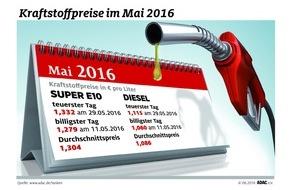 ADAC: Mai teuerster Tank-Monat des Jahres / Verursacher ist der deutlich gestiegene Ölpreis
