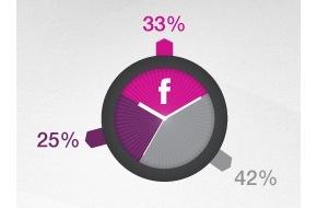 Virtua SA: Facebook et les marques horlogères / Une étude inédite réalisée par Virtua