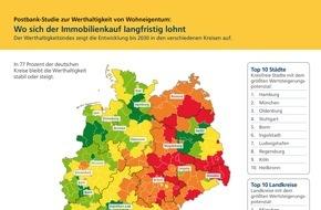Deutsche Postbank AG: Postbank-Studie: Wo sich der Immobilienkauf langfristig auszahlt / In drei von vier deutschen Kreisen und Städten stabile Wertentwicklung bis mindestens 2030