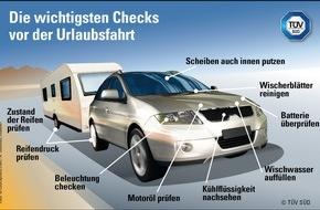 TÜV SÜD AG: Dringend empfohlen: Technikcheck vor der Urlaubsfahrt