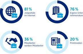 Hays AG: HR-Report 2015/2016 von IBE und Hays / Trotz Globalisierung: Deutsche Unternehmen rekrutieren bevorzugt zu Hause
