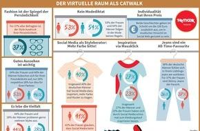 TK Maxx: Der virtuelle Raum als Catwalk: TK Maxx Fashion Studie 2015 zeigt Einfluss des Social Web auf das Modebewusstsein der Deutschen
