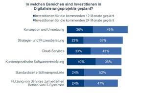 Materna GmbH: Studie zur digitalen Transformation von Materna und PAC belegt hohe Veränderungsbereitschaft deutscher Unternehmen