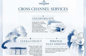 Villeroy & Boch AG: Villeroy & Boch setzt auf Click, Collect & Co. im Weihnachtsgeschäft