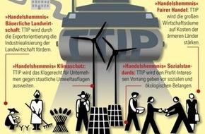 Eine Welt Netz NRW: Wenn Freihandel die Fluchtursachen verschärft