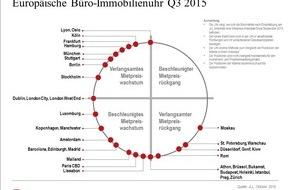 Jones Lang LaSalle GmbH (JLL): Europäische Immobilienuhr von JLL: Büroflächenmärkte weiter auf Wachstumskurs